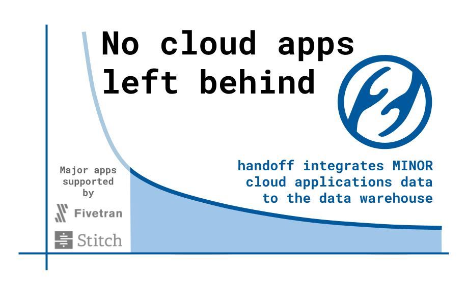 No cloud apps left behind